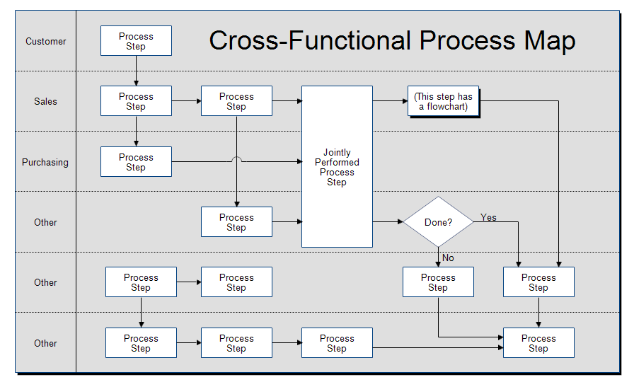 cross-functional-template.png